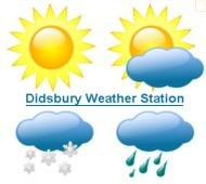 Click here to see what the weather's going to be like today in Didsbury Alberta.